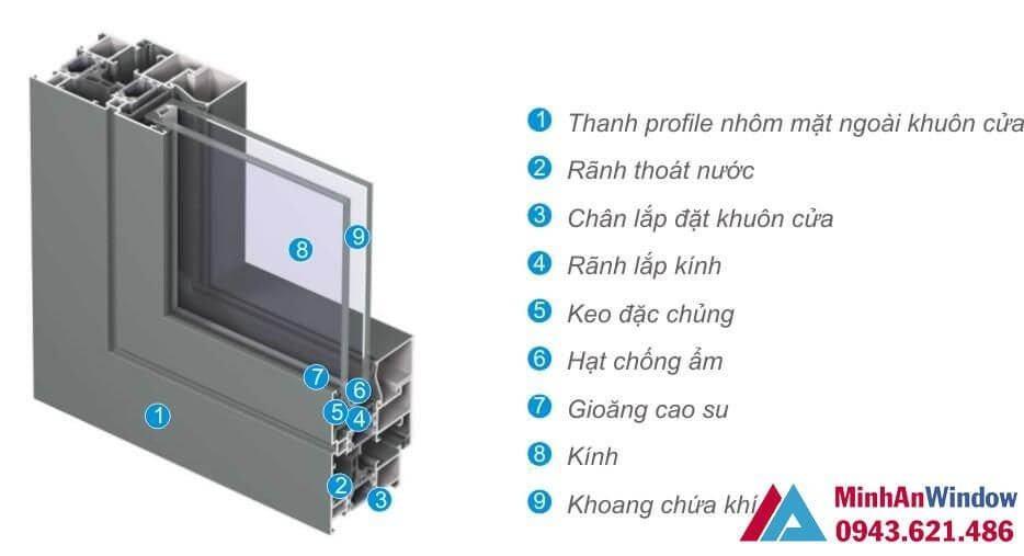 Ban Le Cua Nhom Kinh