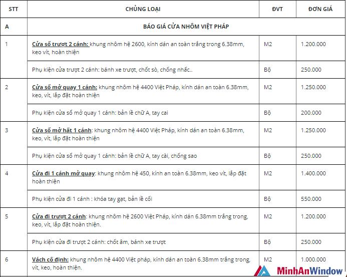 Bảng báo giá cửa nhôm việt pháp 2018