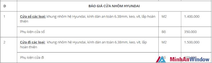Bảng báo giá cửa nhôm hyundai