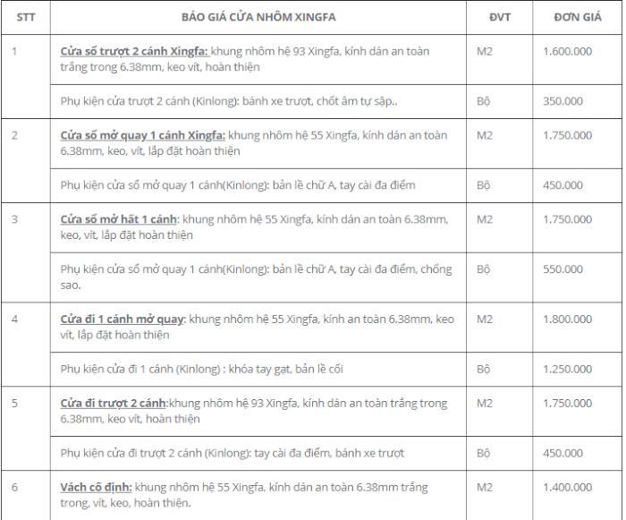 Bảng bảo giá cửa nhôm xingfa tháng 10/2018