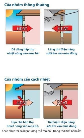 Cua Nhom Cau Cach Nhiet3